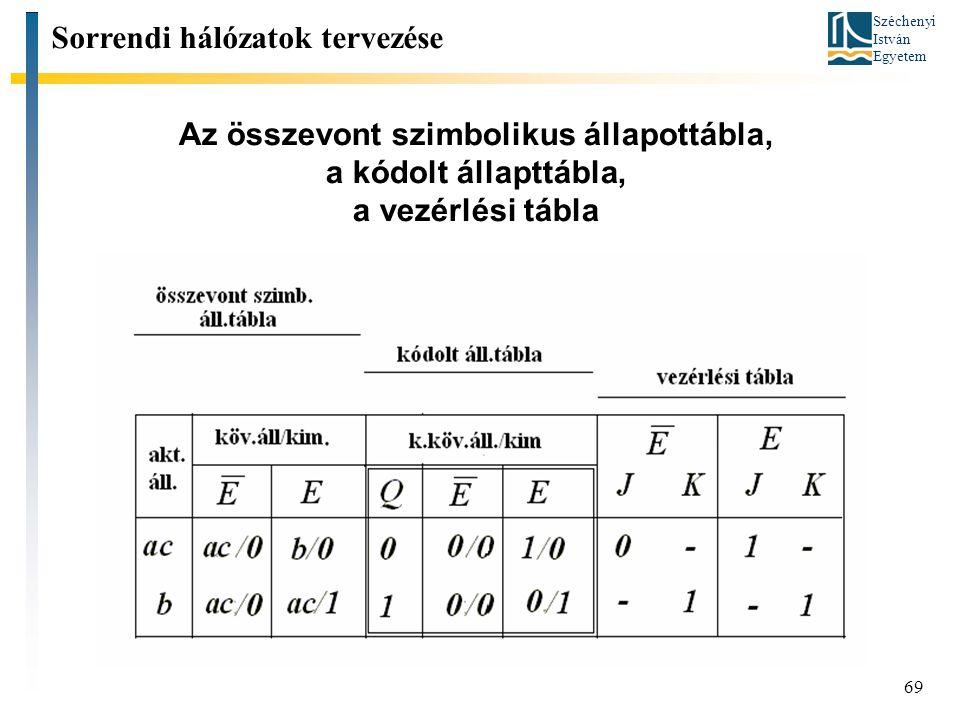 Széchenyi István Egyetem 69 Az összevont szimbolikus állapottábla, a kódolt állapttábla, a vezérlési tábla Sorrendi hálózatok tervezése