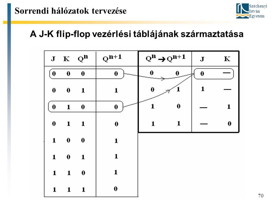 Széchenyi István Egyetem 70 A J-K flip-flop vezérlési táblájának származtatása Sorrendi hálózatok tervezése