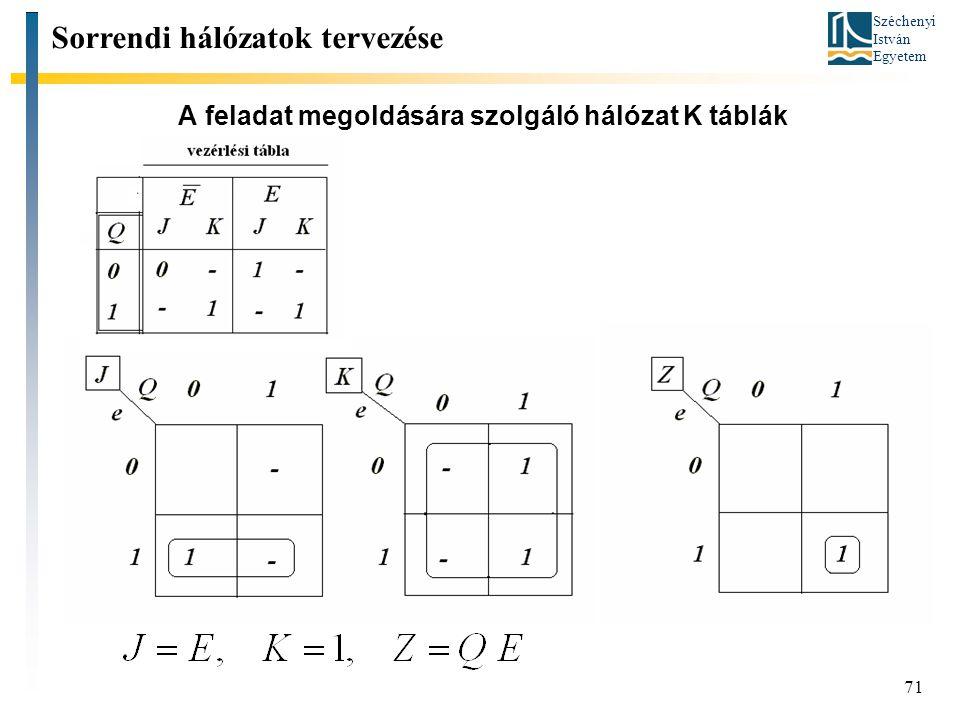Széchenyi István Egyetem 71 A feladat megoldására szolgáló hálózat K táblák Sorrendi hálózatok tervezése