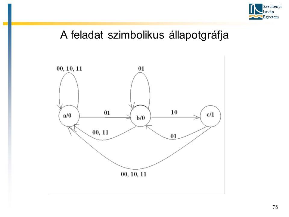 Széchenyi István Egyetem 78 A feladat szimbolikus állapotgráfja