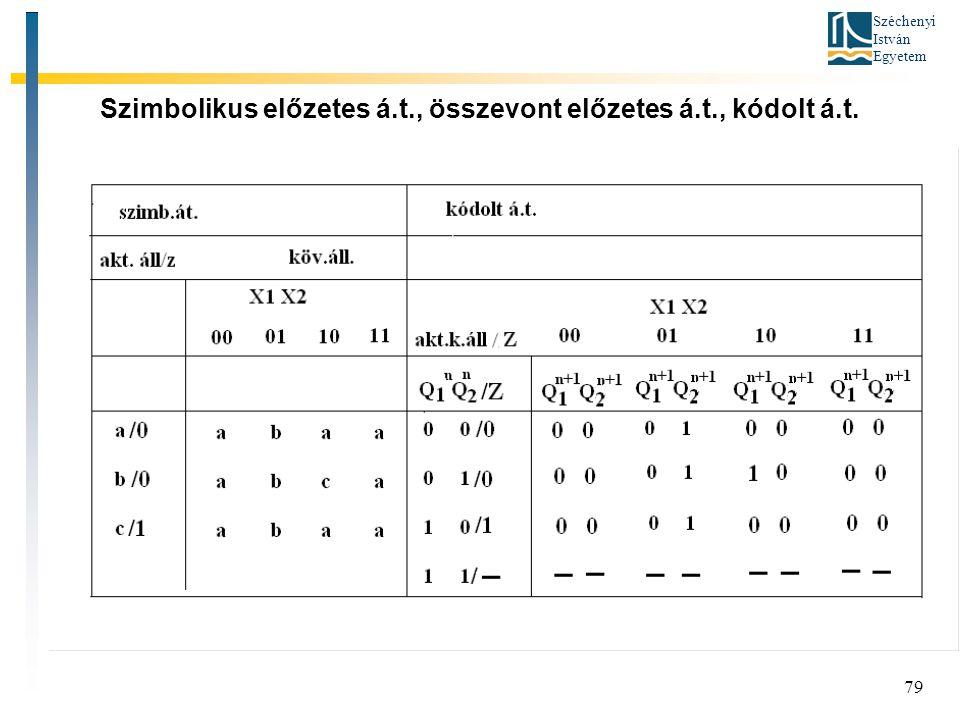 Széchenyi István Egyetem 79 Szimbolikus előzetes á.t., összevont előzetes á.t., kódolt á.t.