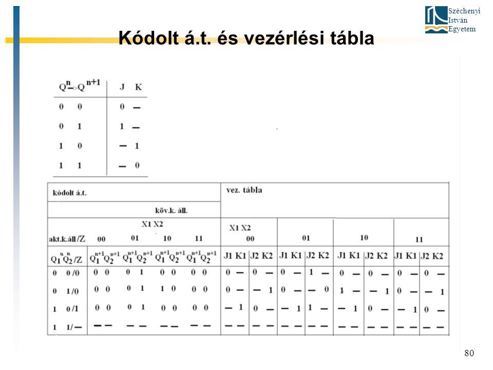 Széchenyi István Egyetem 80 Kódolt á.t. és vezérlési tábla