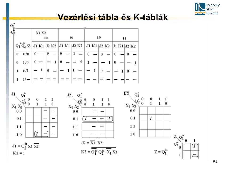 Széchenyi István Egyetem 81 Vezérlési tábla és K-táblák