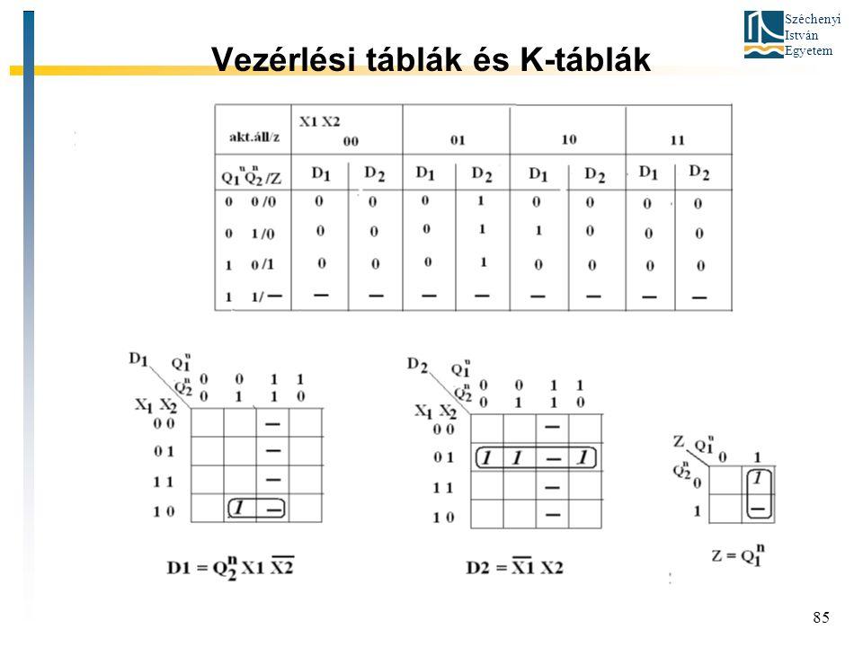 Széchenyi István Egyetem 85 Vezérlési táblák és K-táblák