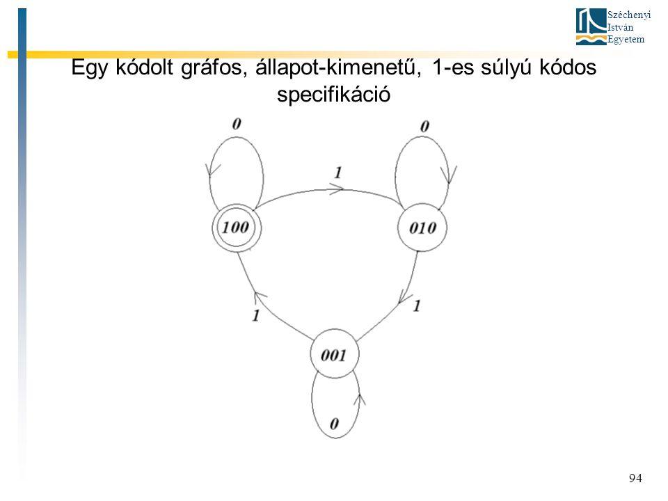 Széchenyi István Egyetem 94 Egy kódolt gráfos, állapot-kimenetű, 1-es súlyú kódos specifikáció