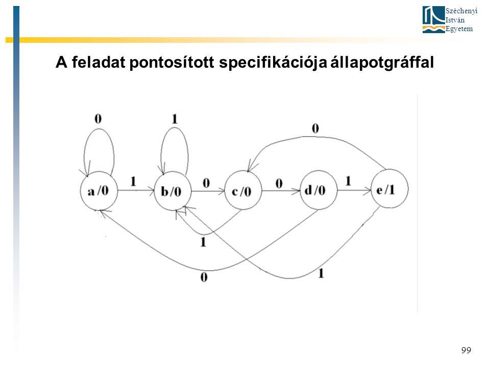 Széchenyi István Egyetem 99 A feladat pontosított specifikációja állapotgráffal