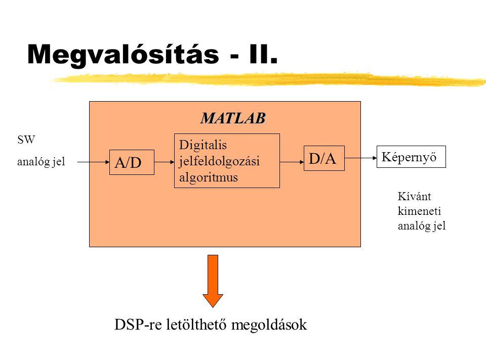 Megvalósítás - II. MATLAB A/D Digitalis jelfeldolgozási algoritmus D/A SW analóg jel Kívánt kimeneti analóg jel Képernyő DSP-re letölthető megoldások