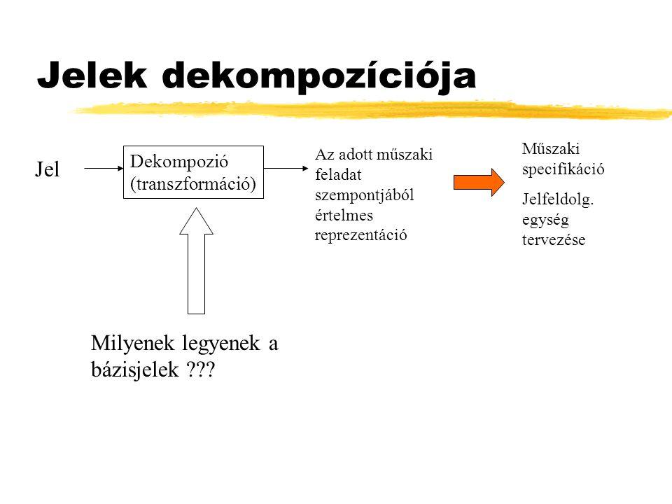 Jelek dekompozíciója Jel Dekompozió (transzformáció) Az adott műszaki feladat szempontjából értelmes reprezentáció Műszaki specifikáció Jelfeldolg. eg