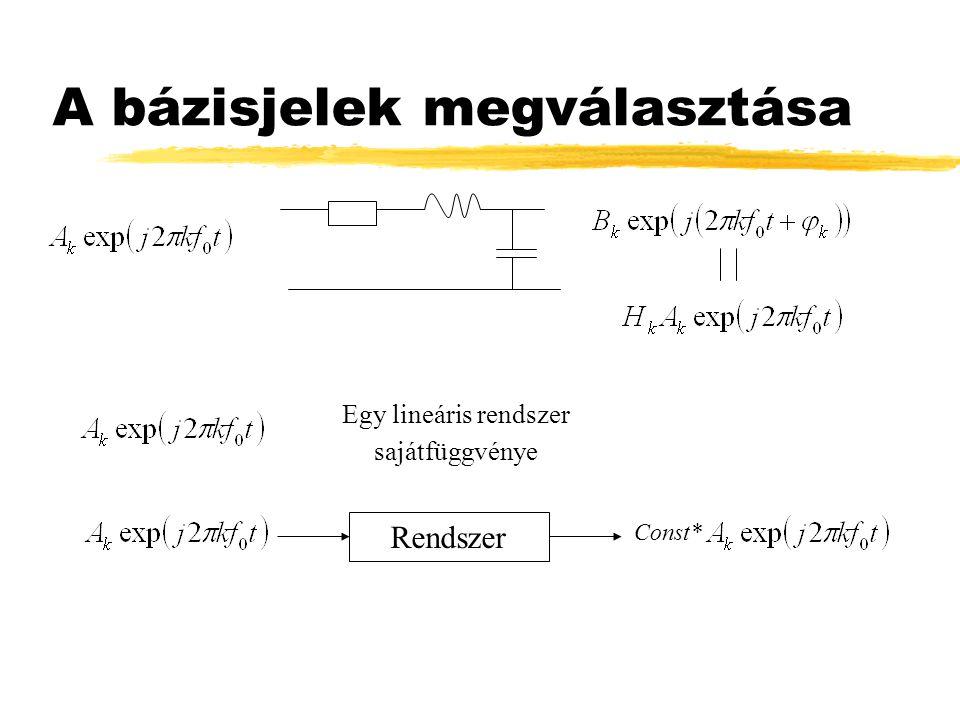 A bázisjelek megválasztása Egy lineáris rendszer sajátfüggvénye Rendszer Const*