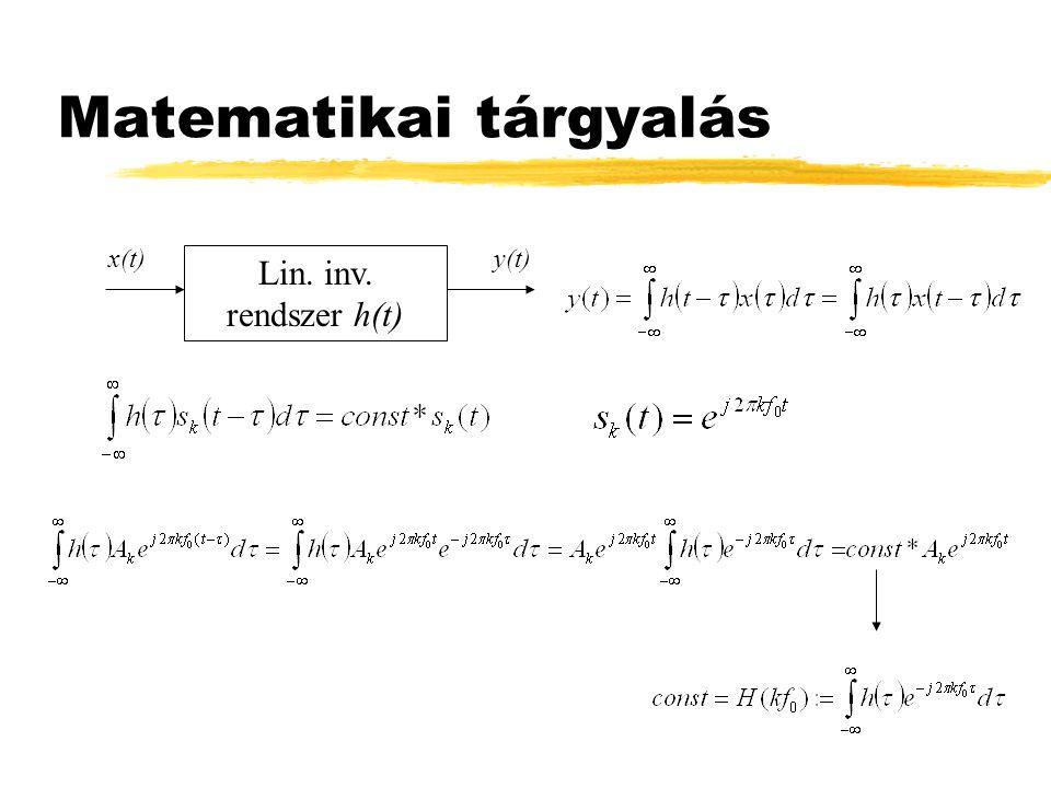 Matematikai tárgyalás Lin. inv. rendszer h(t) x(t)y(t)