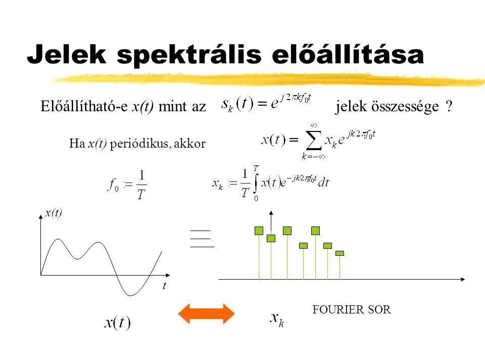 Jelek spektrális előállítása Előállítható-e x(t) mint azjelek összessége ? Ha x(t) periódikus, akkor x(t) t FOURIER SOR