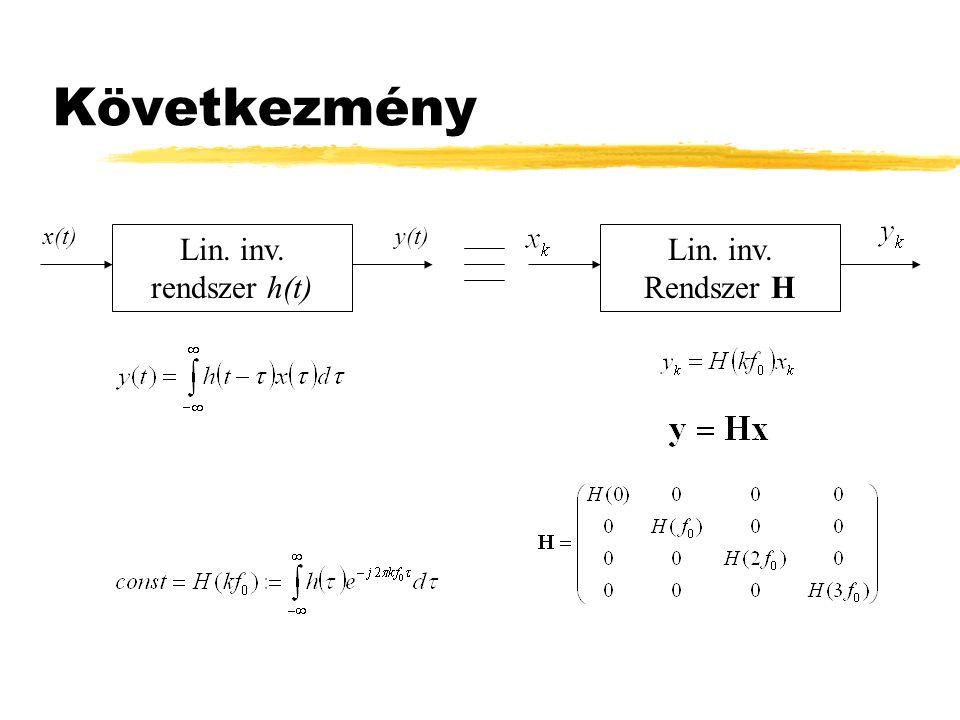 Következmény Lin. inv. rendszer h(t) x(t)y(t) Lin. inv. Rendszer H