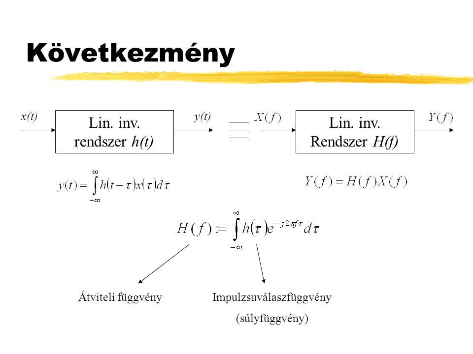 Következmény Átviteli függvényImpulzsuválaszfüggvény (súlyfüggvény) Lin. inv. rendszer h(t) x(t)y(t) Lin. inv. Rendszer H(f)