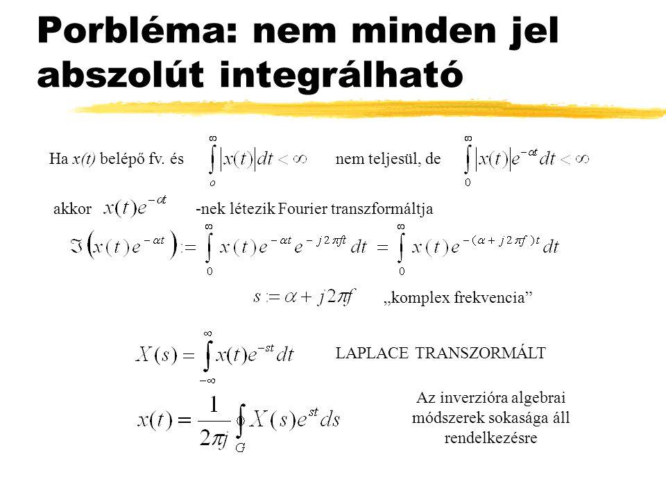 """Porbléma: nem minden jel abszolút integrálható nem teljesül, deHa x(t) belépő fv. és akkor-nek létezik Fourier transzformáltja LAPLACE TRANSZORMÁLT """"k"""