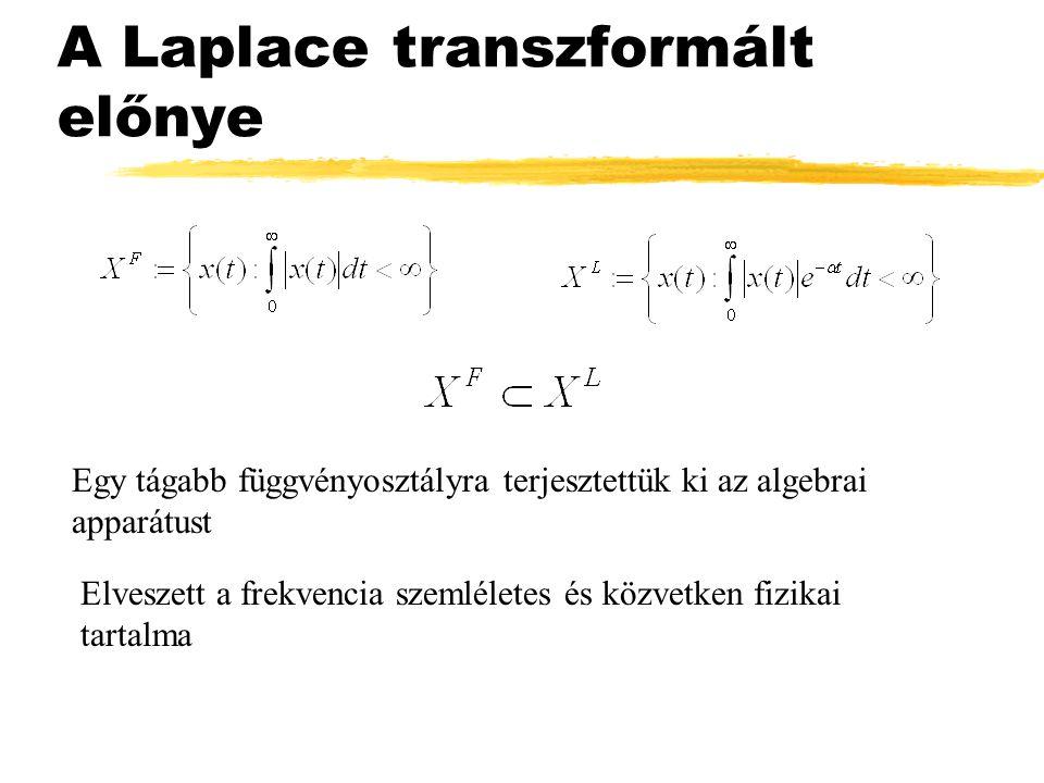 A Laplace transzformált előnye Egy tágabb függvényosztályra terjesztettük ki az algebrai apparátust Elveszett a frekvencia szemléletes és közvetken fi