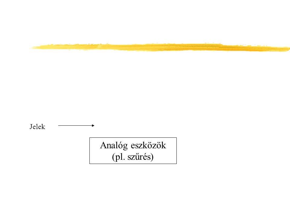 Analóg eszközök (pl. szűrés) Jelek