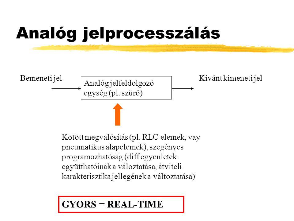 Analóg jelprocesszálás Analóg jelfeldolgozó egység (pl. szűrő) Bemeneti jelKívánt kimeneti jel Kötött megvalósítás (pl. RLC elemek, vay pneumatikus al