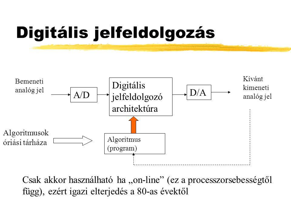 Digitális jelfeldolgozás A/D Digitális jelfeldolgozó architektúra D/A Bemeneti analóg jel Kívánt kimeneti analóg jel Algoritmus (program) Algoritmusok