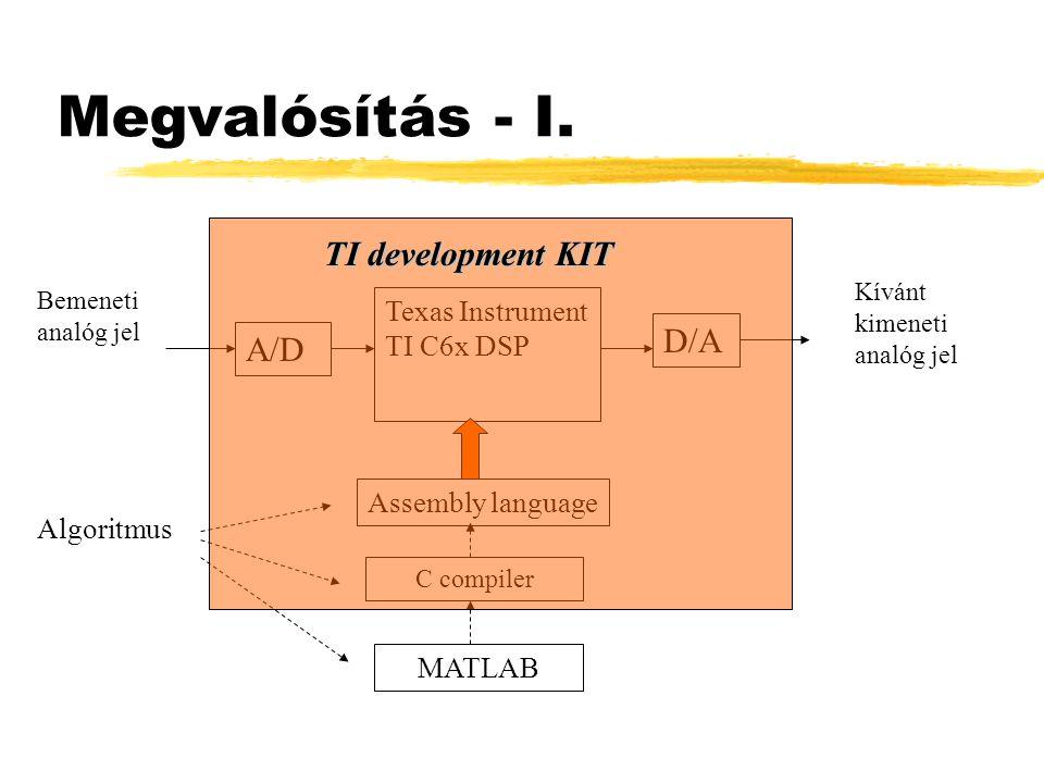 Megvalósítás - I. A/D Texas Instrument TI C6x DSP D/A Bemeneti analóg jel Kívánt kimeneti analóg jel C compiler Algoritmus Assembly language MATLAB TI