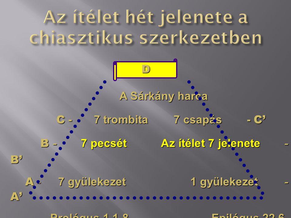 Ötödik pecsét 1.Az oltár alatti lelkek 2.Isten beszéde és a bizonyságtétel 3.