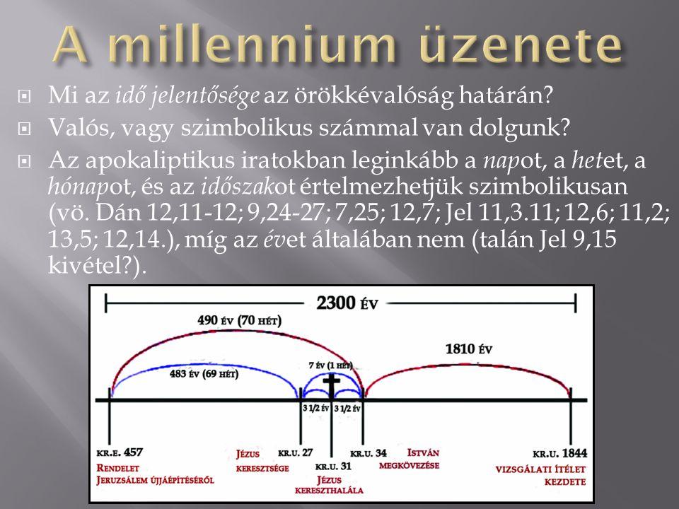  Mi az idő jelentősége az örökkévalóság határán?  Valós, vagy szimbolikus számmal van dolgunk?  Az apokaliptikus iratokban leginkább a nap ot, a he