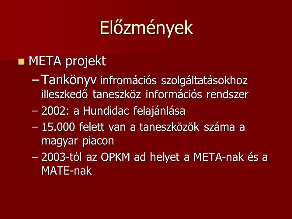Előzmények META projekt META projekt –Tankönyv infromációs szolgáltatásokhoz illeszkedő taneszköz információs rendszer –2002: a Hundidac felajánlása –15.000 felett van a taneszközök száma a magyar piacon –2003-tól az OPKM ad helyet a META-nak és a MATE-nak