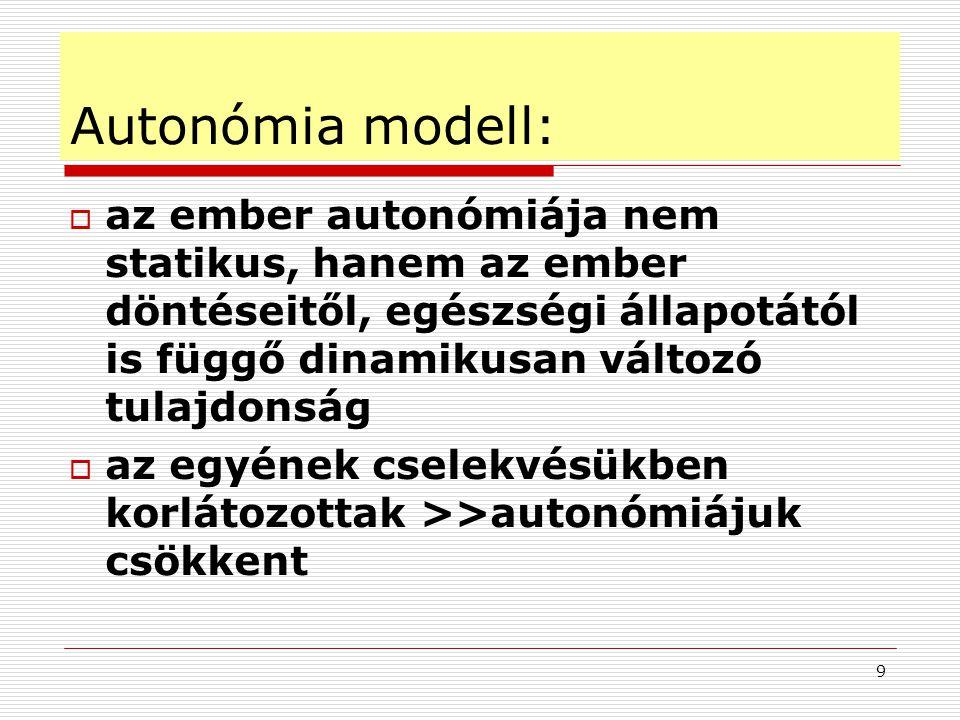 10 Felelősség-modell:  a betegségek oka >> a rossz társadalmi körülmény  társadalmi felelősség modellje >> a társadalom hibáztatása  egyéni felelősség modellje >> mindenki saját egészségéért felelős