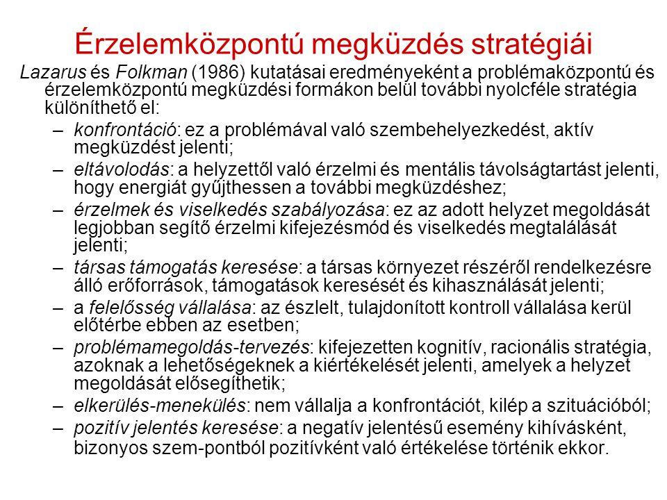 Érzelemközpontú megküzdés stratégiái Lazarus és Folkman (1986) kutatásai eredményeként a problémaközpontú és érzelemközpontú megküzdési formákon belül