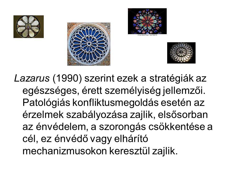 Lazarus (1990) szerint ezek a stratégiák az egészséges, érett személyiség jellemzői. Patológiás konfliktusmegoldás esetén az érzelmek szabályozása zaj