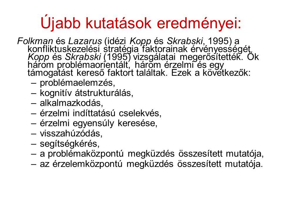 Újabb kutatások eredményei: Folkman és Lazarus (idézi Kopp és Skrabski, 1995) a konfliktuskezelési stratégia faktorainak érvényességét Kopp és Skrabsk