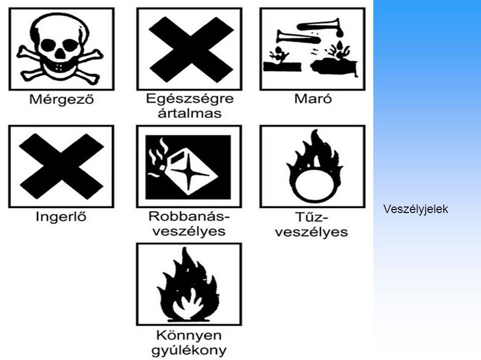 Oxidáló hatású tisztítószerek HYPO Szervetlen vegyület Fertőtlenítésre,fehérítésre és szagtalanításra használják Bomlékony anyag TILOS A HYPÓT ÉS A SÓSAVAT EGYSZERRE HASZNÁLNI!