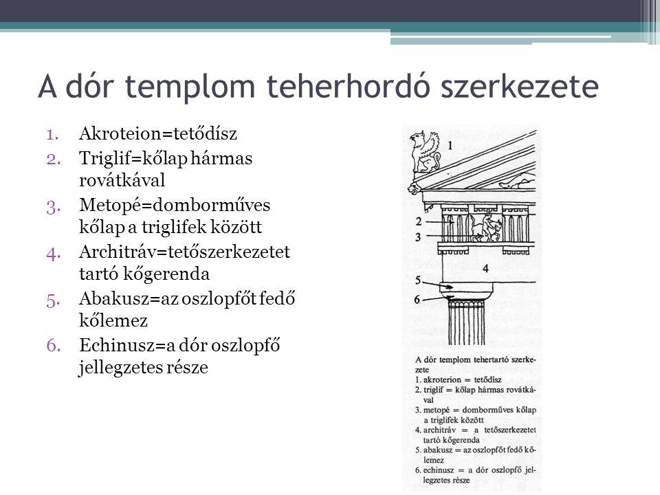 A dór templom teherhordó szerkezete 1.Akroteion=tetődísz 2.Triglif=kőlap hármas rovátkával 3.Metopé=domborműves kőlap a triglifek között 4.Architráv=t