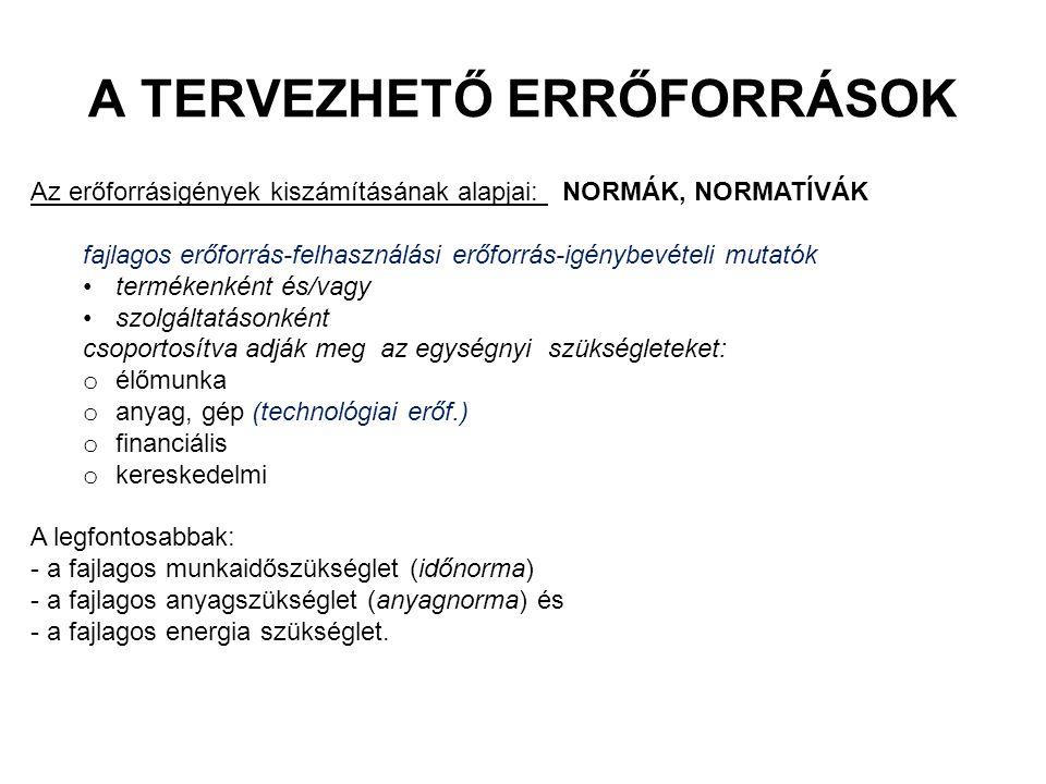 """NORMÁK -NORMATÍVÁK Építőipari Műszaki Iránynormák – ÉMIR (""""kék könyv )."""