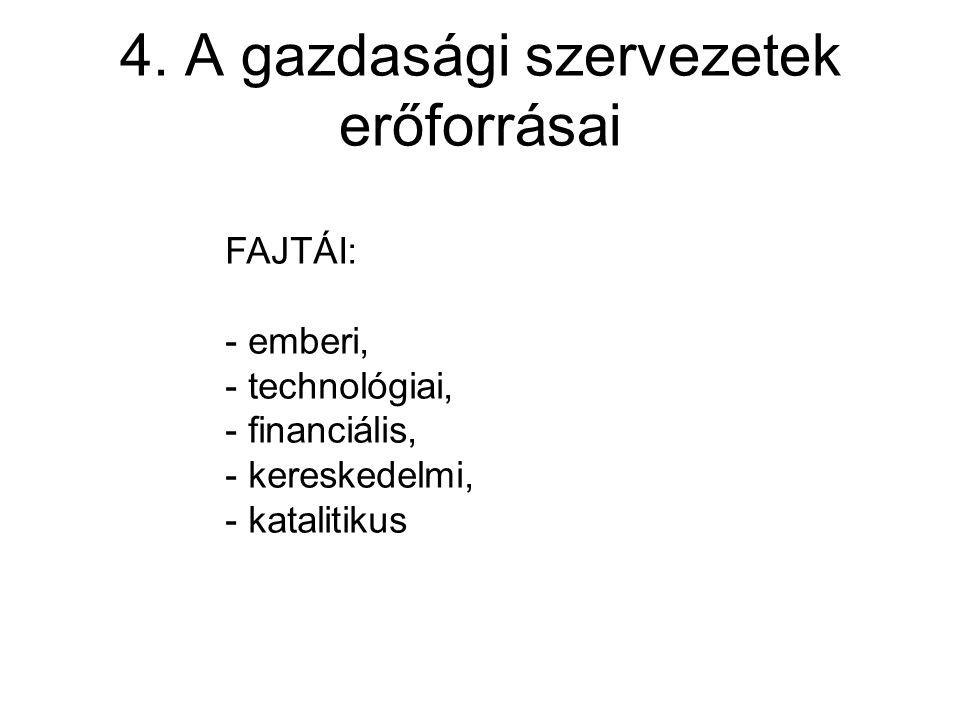 4. A gazdasági szervezetek erőforrásai FAJTÁI: - emberi, - technológiai, - financiális, - kereskedelmi, - katalitikus