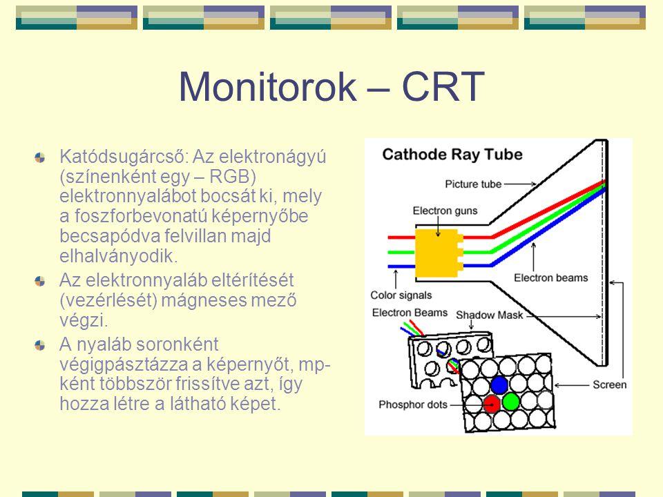 Monitorok – CRT Katódsugárcső: Az elektronágyú (színenként egy – RGB) elektronnyalábot bocsát ki, mely a foszforbevonatú képernyőbe becsapódva felvill