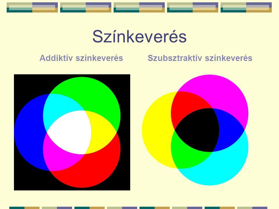 Színkeverés Addiktív színkeverésSzubsztraktív színkeverés