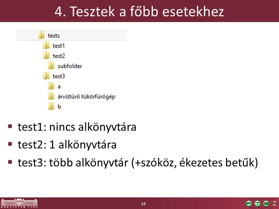 4. Tesztek a főbb esetekhez  test1: nincs alkönyvtára  test2: 1 alkönyvtára  test3: több alkönyvtár (+szóköz, ékezetes betűk) 14
