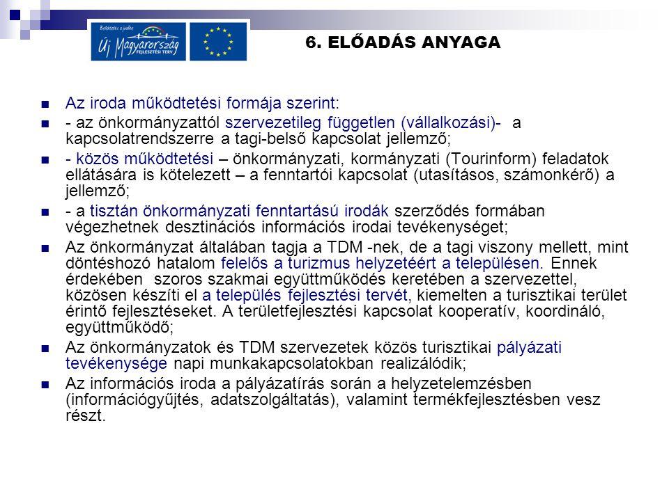 6. ELŐADÁS ANYAGA Az iroda működtetési formája szerint: - az önkormányzattól szervezetileg független (vállalkozási)- a kapcsolatrendszerre a tagi-bels