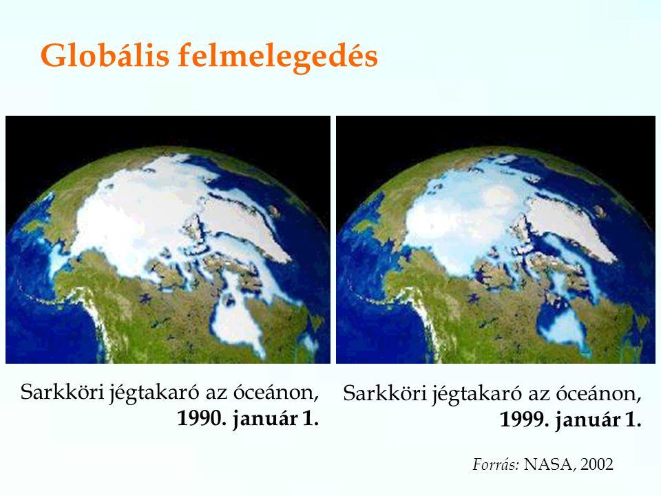 Sarkköri jégtakaró az óceánon, 1990.január 1.