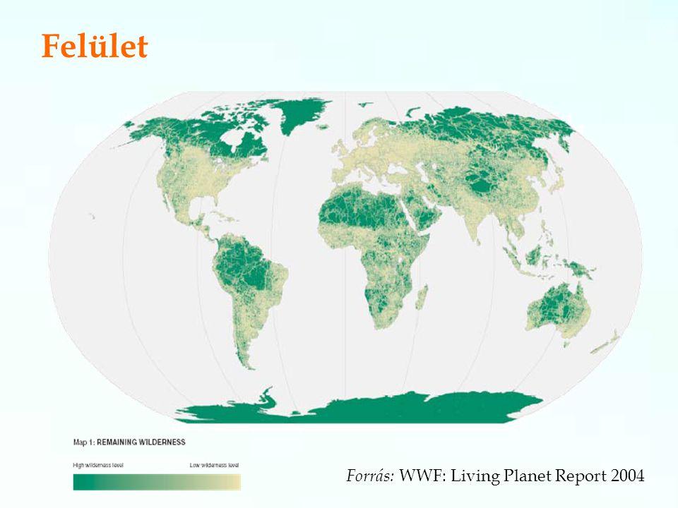 Forrás: WWF: Living Planet Report 2004 Felület