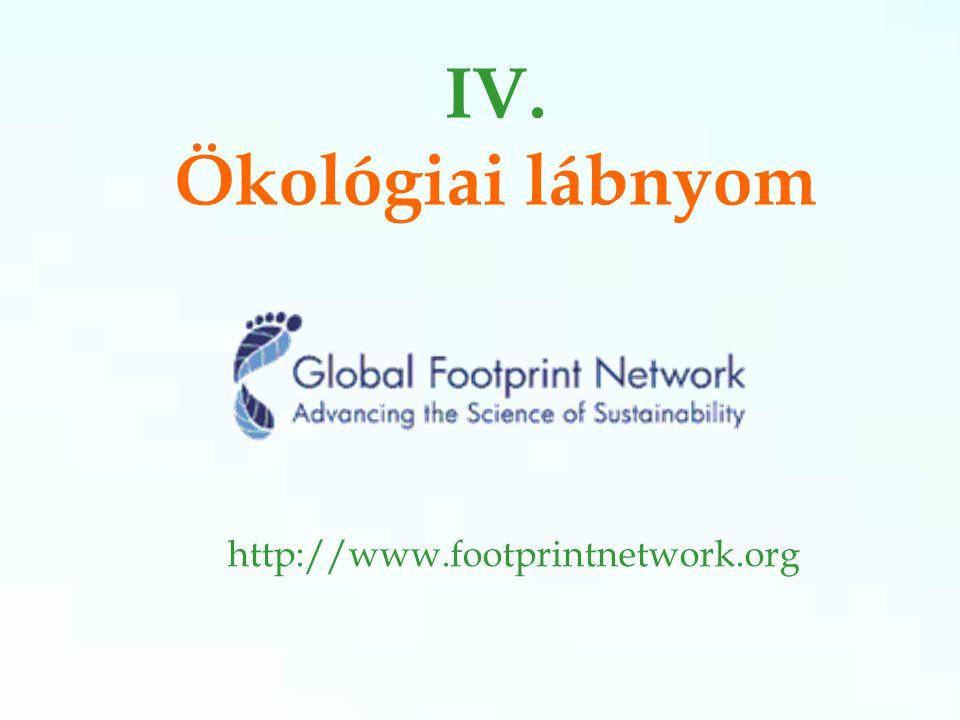 IV. Ökológiai lábnyom http://www.footprintnetwork.org