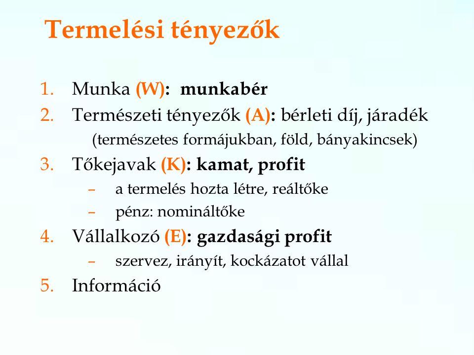 Termelési tényezők 1.Munka (W): munkabér 2.Természeti tényezők (A): bérleti díj, járadék (természetes formájukban, föld, bányakincsek) 3.Tőkejavak (K): kamat, profit –a termelés hozta létre, reáltőke –pénz: nomináltőke 4.Vállalkozó (E): gazdasági profit –szervez, irányít, kockázatot vállal 5.Információ