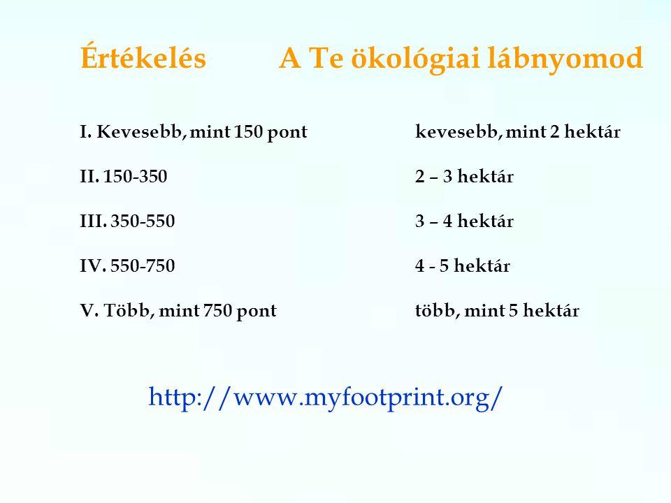 Értékelés A Te ökológiai lábnyomod I. Kevesebb, mint 150 pontkevesebb, mint 2 hektár II. 150-3502 – 3 hektár III. 350-5503 – 4 hektár IV. 550-7504 - 5