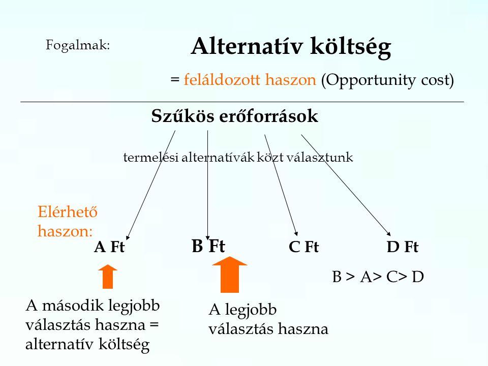 Fogalmak: Szűkös erőforrások Alternatív költség = feláldozott haszon (Opportunity cost) termelési alternatívák közt választunk Elérhető haszon: B Ft A Ft B Ft C FtD Ft B > A> C> D A legjobb választás haszna alternatív költség A második legjobb választás haszna = alternatív költség
