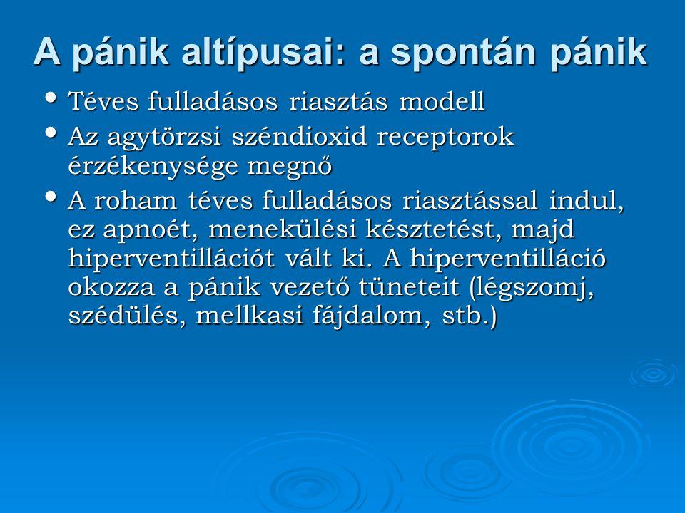 A pánik altípusai: a spontán pánik Téves fulladásos riasztás modell Téves fulladásos riasztás modell Az agytörzsi széndioxid receptorok érzékenysége m
