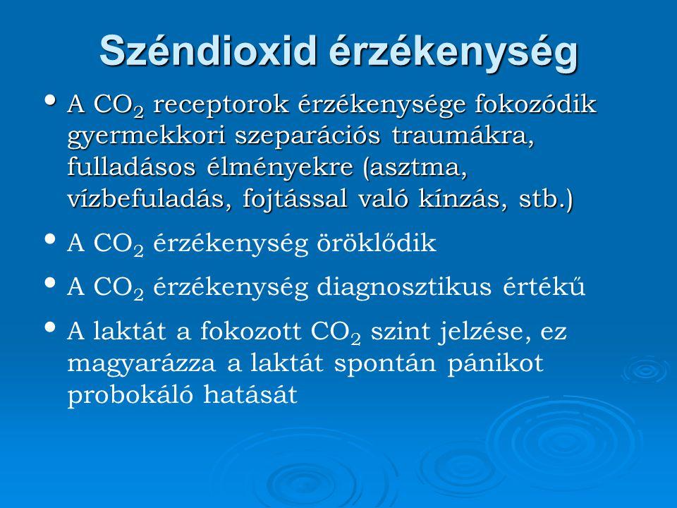 Széndioxid érzékenység A CO 2 receptorok érzékenysége fokozódik gyermekkori szeparációs traumákra, fulladásos élményekre (asztma, vízbefuladás, fojtás