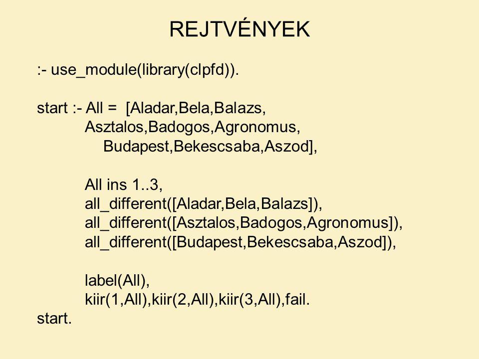 :- use_module(library(clpfd)). start :- All = [Aladar,Bela,Balazs, Asztalos,Badogos,Agronomus, Budapest,Bekescsaba,Aszod], All ins 1..3, all_different