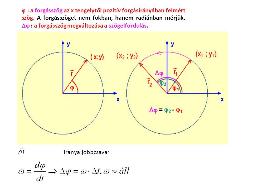  : a forgásszög az x tengelytől pozitív forgásirányában felmért szög.