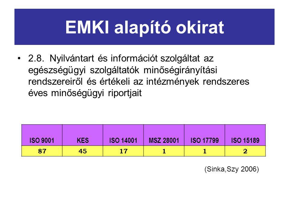 EMKI alapító okirat 2.8.