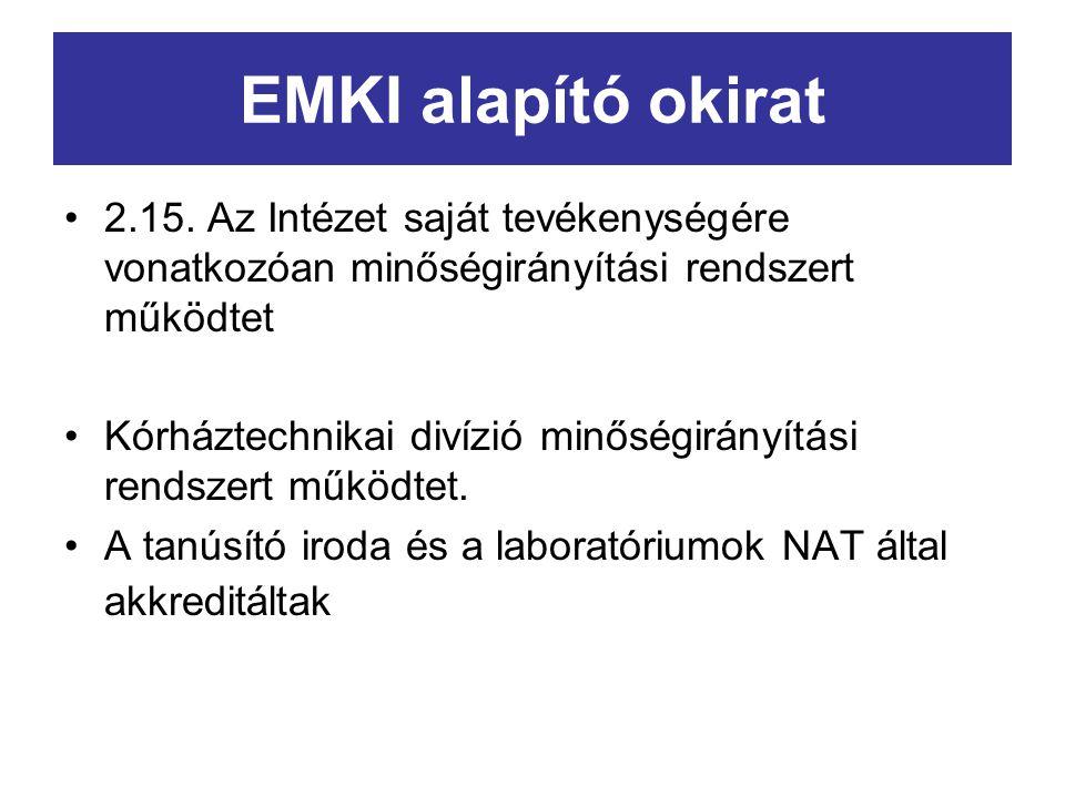 EMKI alapító okirat 2.15.